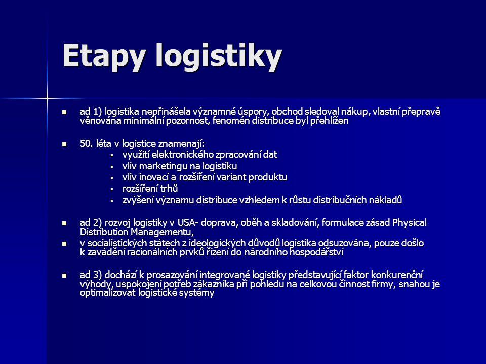 Vývoj logistiky je možné rozlišit do čtyř etap: do roku 1950 do roku 1950 do roku 1970 do roku 1970 do roku 1985 do roku 1985 do současnosti do součas