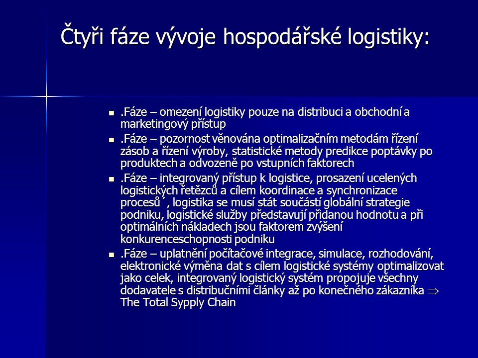 Čtyři fáze vývoje hospodářské logistiky: Fáze – omezení logistiky pouze na distribuci a obchodní a marketingový přístup Fáze – omezení logistiky pouze