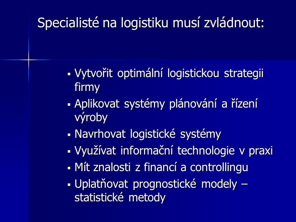 Čtyři fáze vývoje hospodářské logistiky:.Fáze – omezení logistiky pouze na distribuci a obchodní a marketingový přístup.Fáze – omezení logistiky pouze
