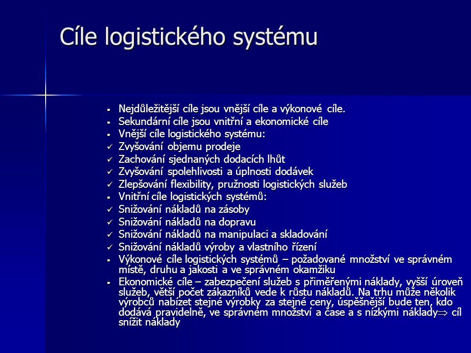Logistické cíle  Podnik konkuruje těmito způsoby: Cenou- dodat správné zboží, ve správném množství, v požadované kvalitě, časovém limitu a to s nejnižšími možnými náklady Cenou- dodat správné zboží, ve správném množství, v požadované kvalitě, časovém limitu a to s nejnižšími možnými náklady Podnik konkuruje na úrovni logistických služeb, logistický systém musí převzít řídící úlohu a stát se tvůrcem strategie Podnik konkuruje na úrovni logistických služeb, logistický systém musí převzít řídící úlohu a stát se tvůrcem strategie  Logistické cíle musí napomáhat splňovat celopodnikové cíle  Nejdůležitější článek logistického řetězce je zákazník, cílem je optimálně uspokojit jeho potřeby