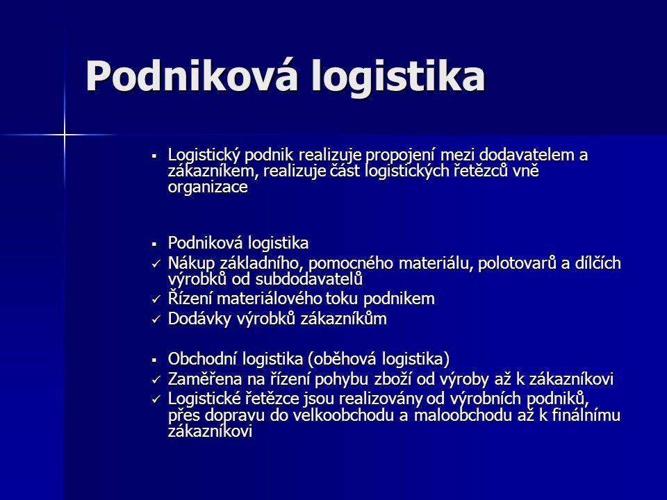 Dělení logistiky:  Dle šíře zaměření na studium materiálových toků Makrologistika – zabývá se logistickými řetězci pro výrobu určitých produktů od tě