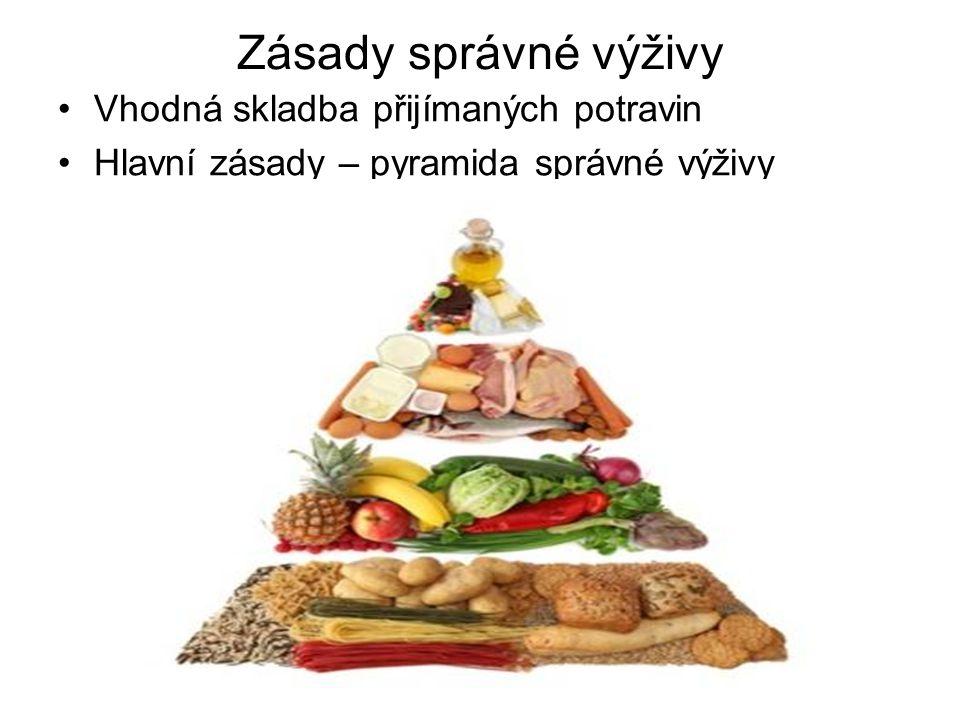 Zásady správné výživy Vhodná skladba přijímaných potravin Hlavní zásady – pyramida správné výživy
