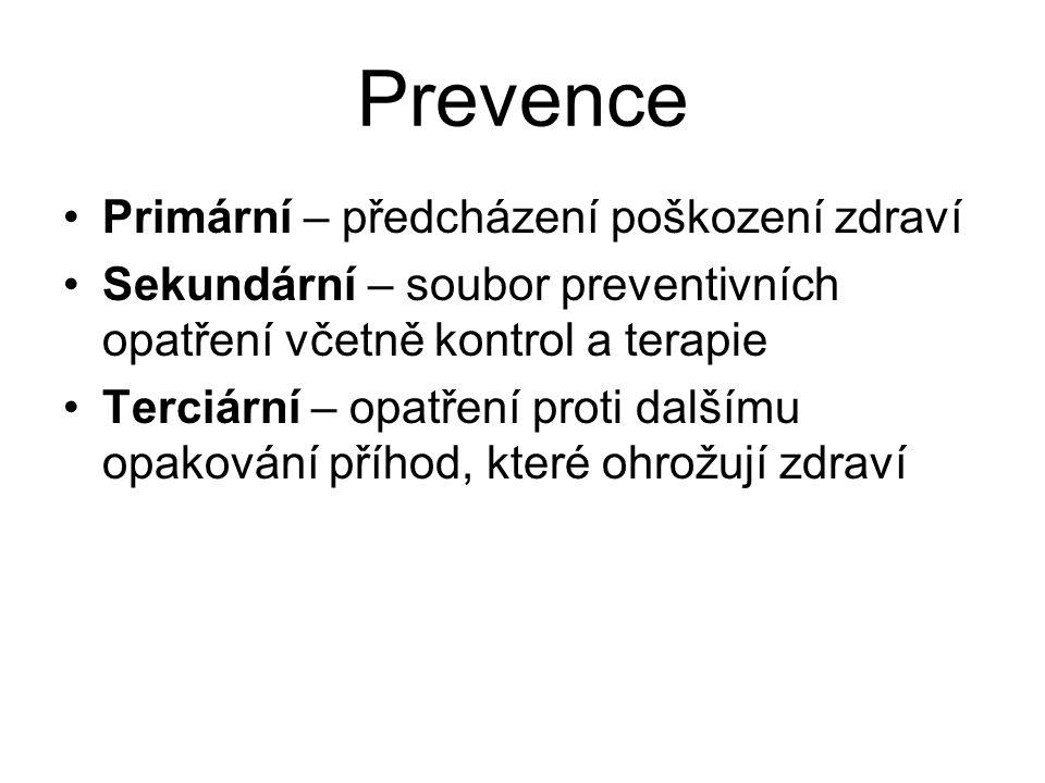 Prevence Primární – předcházení poškození zdraví Sekundární – soubor preventivních opatření včetně kontrol a terapie Terciární – opatření proti dalším