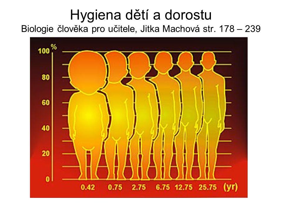 Hygiena dětí a dorostu Biologie člověka pro učitele, Jitka Machová str. 178 – 239