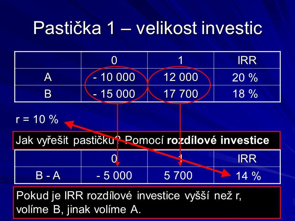 Pastička 1 – velikost investic 01IRR A - 10 000 12 000 B - 15 000 17 700 20 % 18 % r = 10 % Jak vyřešit pastičku.