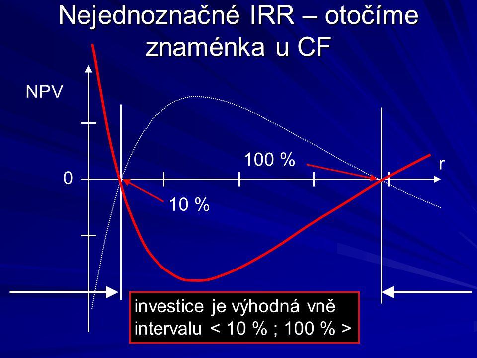 Nejednoznačné IRR – otočíme znaménka u CF NPV 10 % 100 % r 0 investice je výhodná vně intervalu
