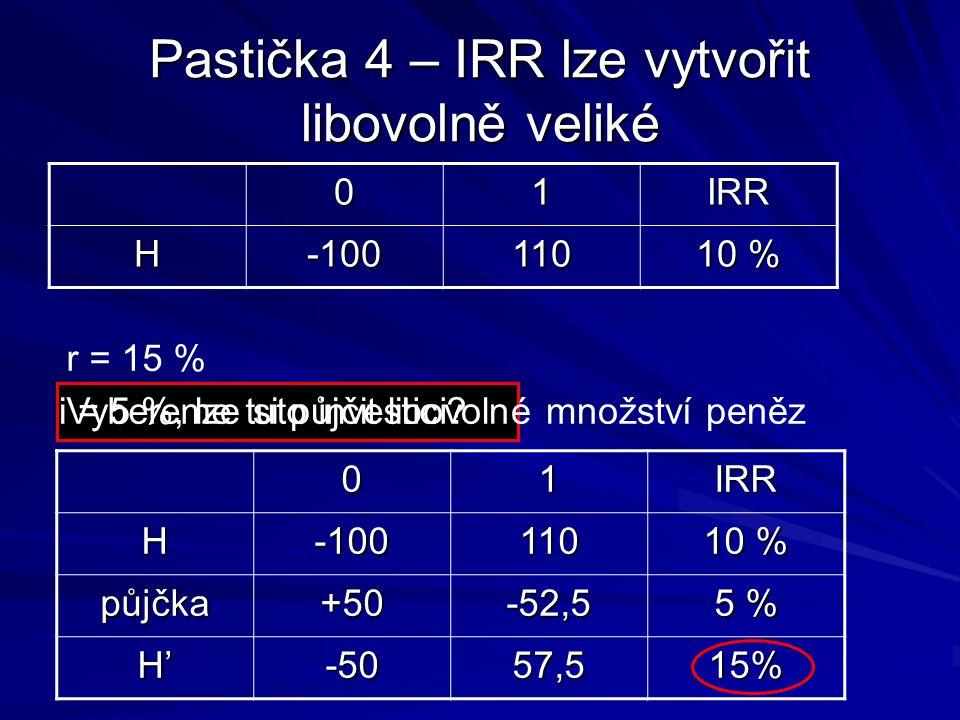 Pastička 4 – IRR lze vytvořit libovolně veliké 01IRR H-100110 10 % r = 15 % Vybereme tuto investici.