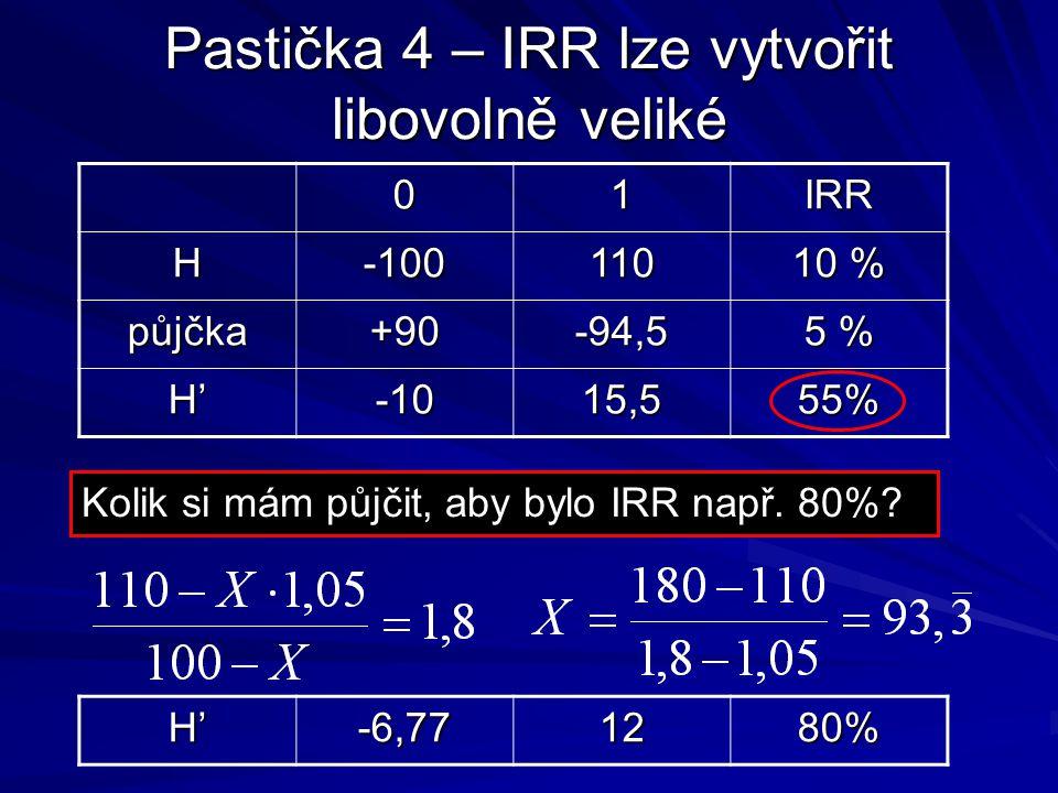 Pastička 4 – IRR lze vytvořit libovolně veliké 01IRR H-100110 10 % půjčka+90-94,5 5 % H'H'H'H'-1015,555% Kolik si mám půjčit, aby bylo IRR např.