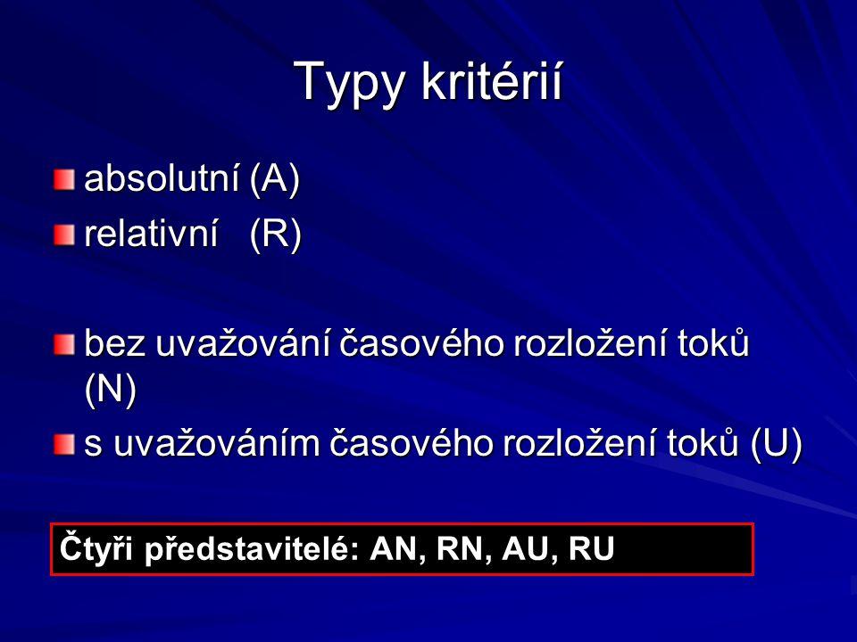 Typy kritérií absolutní (A) relativní (R) bez uvažování časového rozložení toků (N) s uvažováním časového rozložení toků (U) Čtyři představitelé: AN, RN, AU, RU