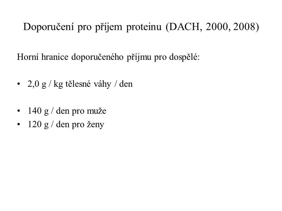 Doporučení pro příjem proteinu (DACH, 2000, 2008) Horní hranice doporučeného příjmu pro dospělé: 2,0 g / kg tělesné váhy / den 140 g / den pro muže 12