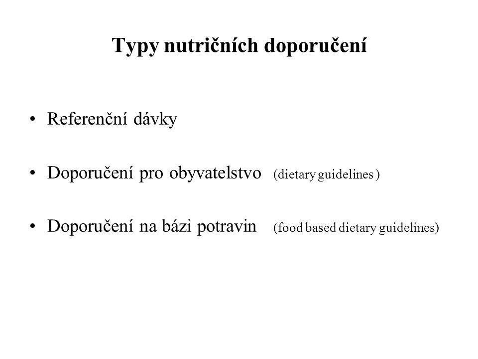 Typy nutričních doporučení Referenční dávky Doporučení pro obyvatelstvo (dietary guidelines ) Doporučení na bázi potravin (food based dietary guidelin