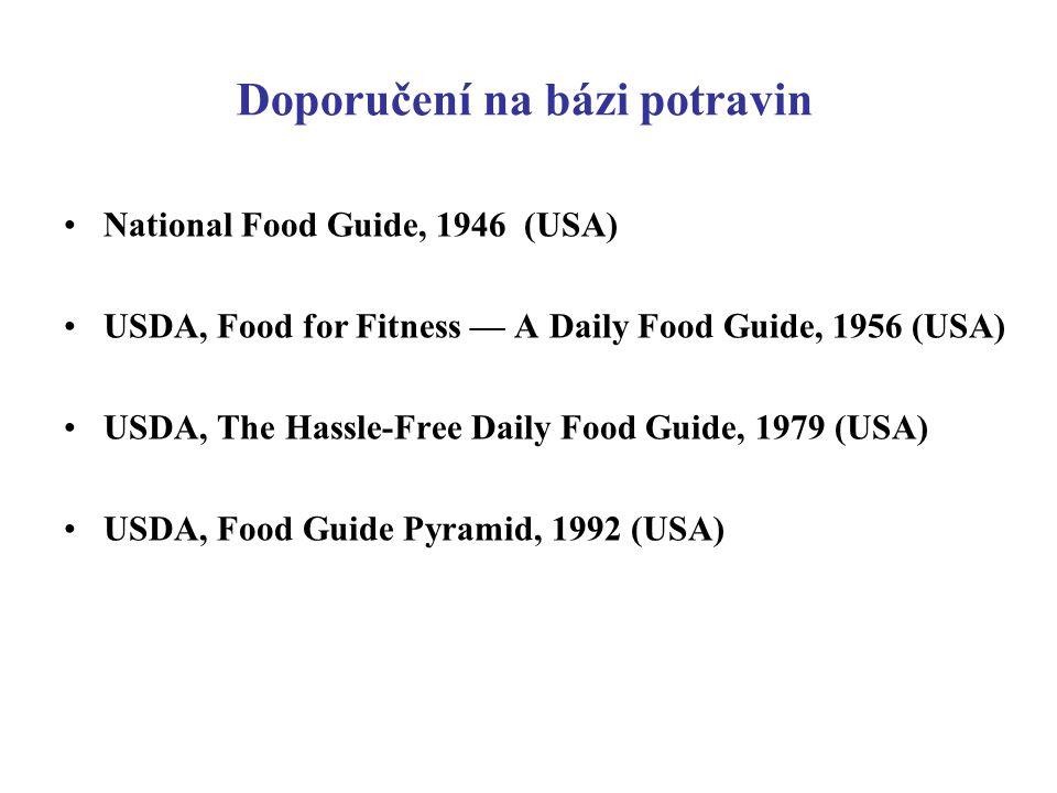 Doporučení na bázi potravin National Food Guide, 1946 (USA) USDA, Food for Fitness — A Daily Food Guide, 1956 (USA) USDA, The Hassle-Free Daily Food G