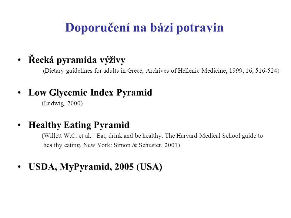 Doporučení na bázi potravin Řecká pyramida výživy ( Dietary guidelines for adults in Grece, Archives of Hellenic Medicine, 1999, 16, 516-524) Low Glyc