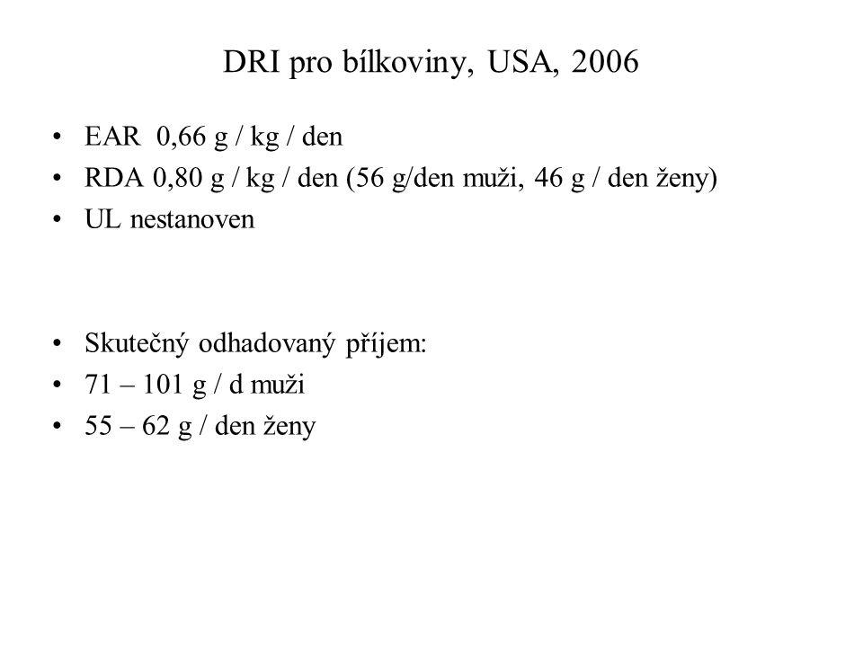 DRI pro bílkoviny, USA, 2006 EAR 0,66 g / kg / den RDA 0,80 g / kg / den (56 g/den muži, 46 g / den ženy) UL nestanoven Skutečný odhadovaný příjem: 71