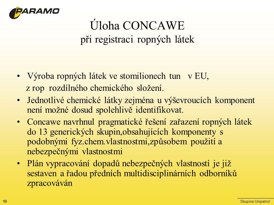 10Skupina Unipetrol Úloha CONCAWE při registraci ropných látek Výroba ropných látek ve stomilionech tun v EU, z rop rozdílného chemického složení.