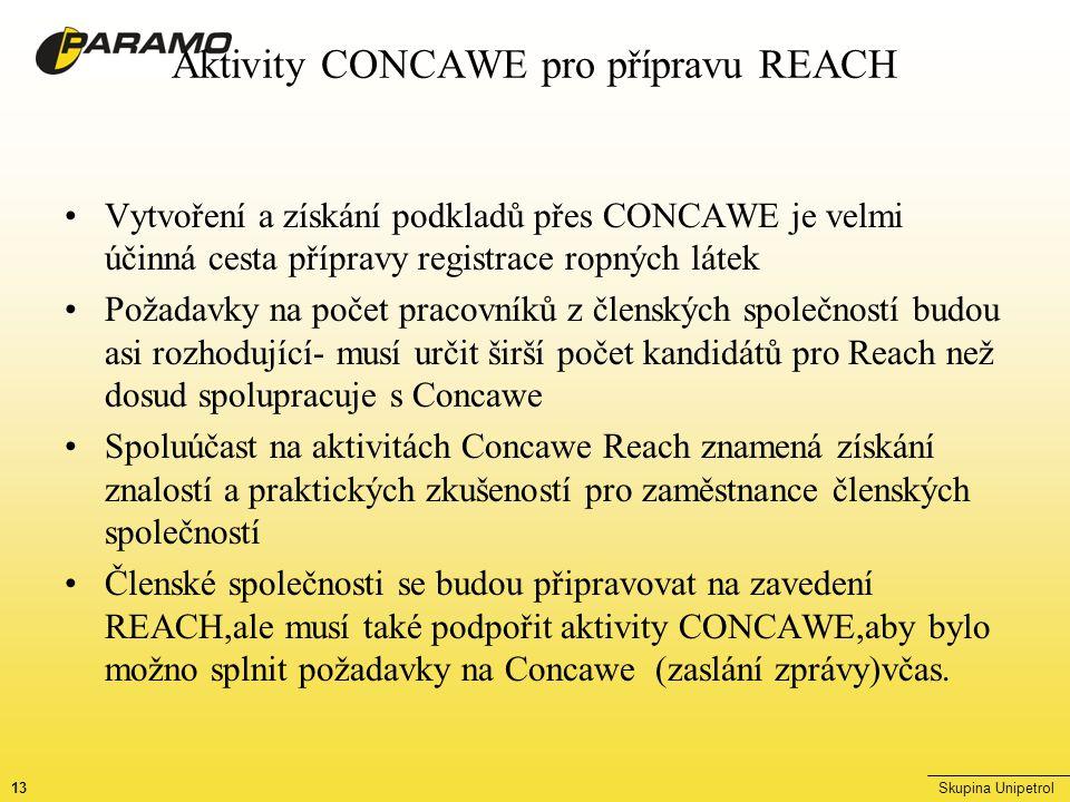 13Skupina Unipetrol Aktivity CONCAWE pro přípravu REACH Vytvoření a získání podkladů přes CONCAWE je velmi účinná cesta přípravy registrace ropných látek Požadavky na počet pracovníků z členských společností budou asi rozhodující- musí určit širší počet kandidátů pro Reach než dosud spolupracuje s Concawe Spoluúčast na aktivitách Concawe Reach znamená získání znalostí a praktických zkušeností pro zaměstnance členských společností Členské společnosti se budou připravovat na zavedení REACH,ale musí také podpořit aktivity CONCAWE,aby bylo možno splnit požadavky na Concawe (zaslání zprávy)včas.