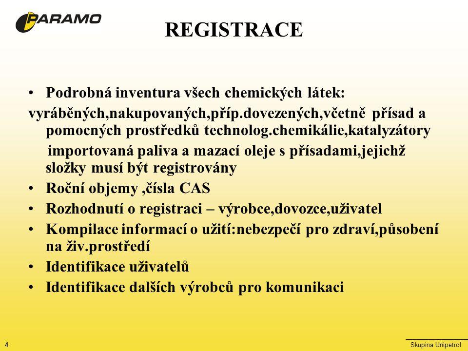 4Skupina Unipetrol REGISTRACE Podrobná inventura všech chemických látek: vyráběných,nakupovaných,příp.dovezených,včetně přísad a pomocných prostředků technolog.chemikálie,katalyzátory importovaná paliva a mazací oleje s přísadami,jejichž složky musí být registrovány Roční objemy,čísla CAS Rozhodnutí o registraci – výrobce,dovozce,uživatel Kompilace informací o užití:nebezpečí pro zdraví,působení na živ.prostředí Identifikace uživatelů Identifikace dalších výrobců pro komunikaci
