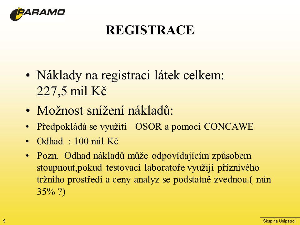 9Skupina Unipetrol REGISTRACE Náklady na registraci látek celkem: 227,5 mil Kč Možnost snížení nákladů: Předpokládá se využití OSOR a pomoci CONCAWE Odhad : 100 mil Kč Pozn.