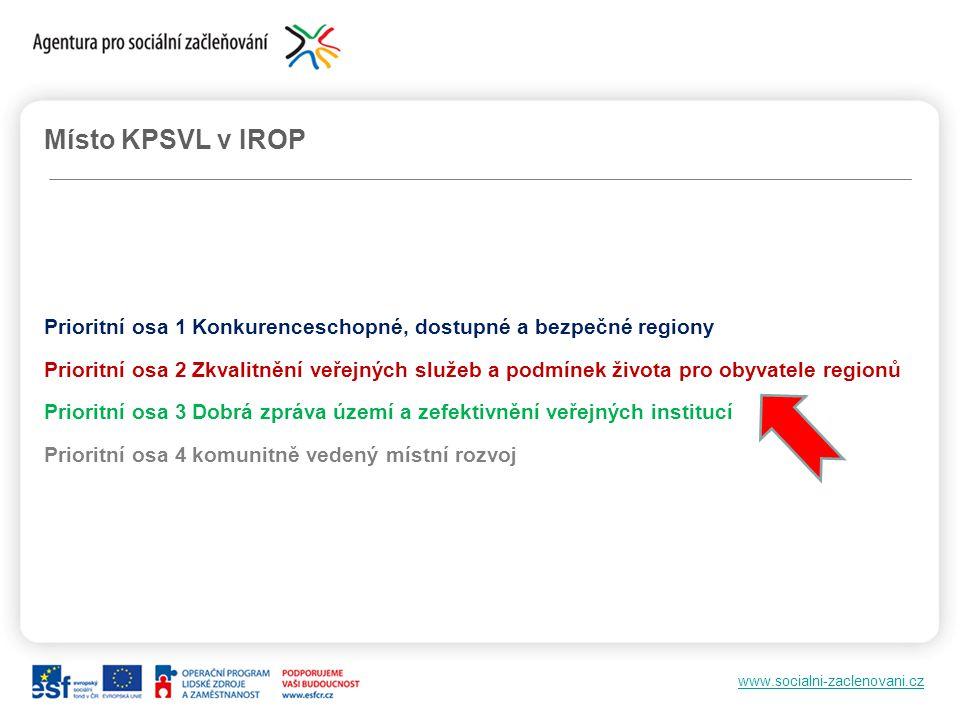 www.socialni-zaclenovani.cz Místo KPSVL v IROP Prioritní osa 1 Konkurenceschopné, dostupné a bezpečné regiony Prioritní osa 2 Zkvalitnění veřejných sl