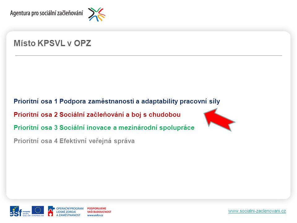 www.socialni-zaclenovani.cz Místo KPSVL v OPZ Prioritní osa 1 Podpora zaměstnanosti a adaptability pracovní síly Prioritní osa 2 Sociální začleňování