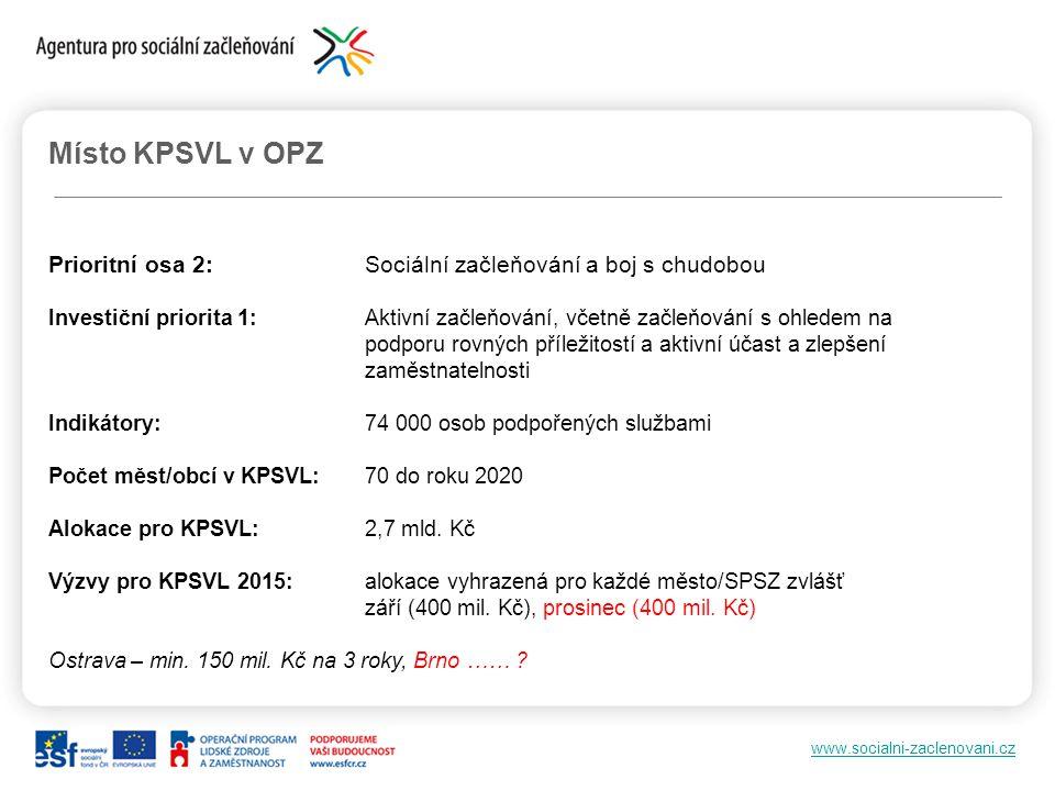 www.socialni-zaclenovani.cz Místo KPSVL v OPZ Prioritní osa 2:Sociální začleňování a boj s chudobou Investiční priorita 1:Aktivní začleňování, včetně