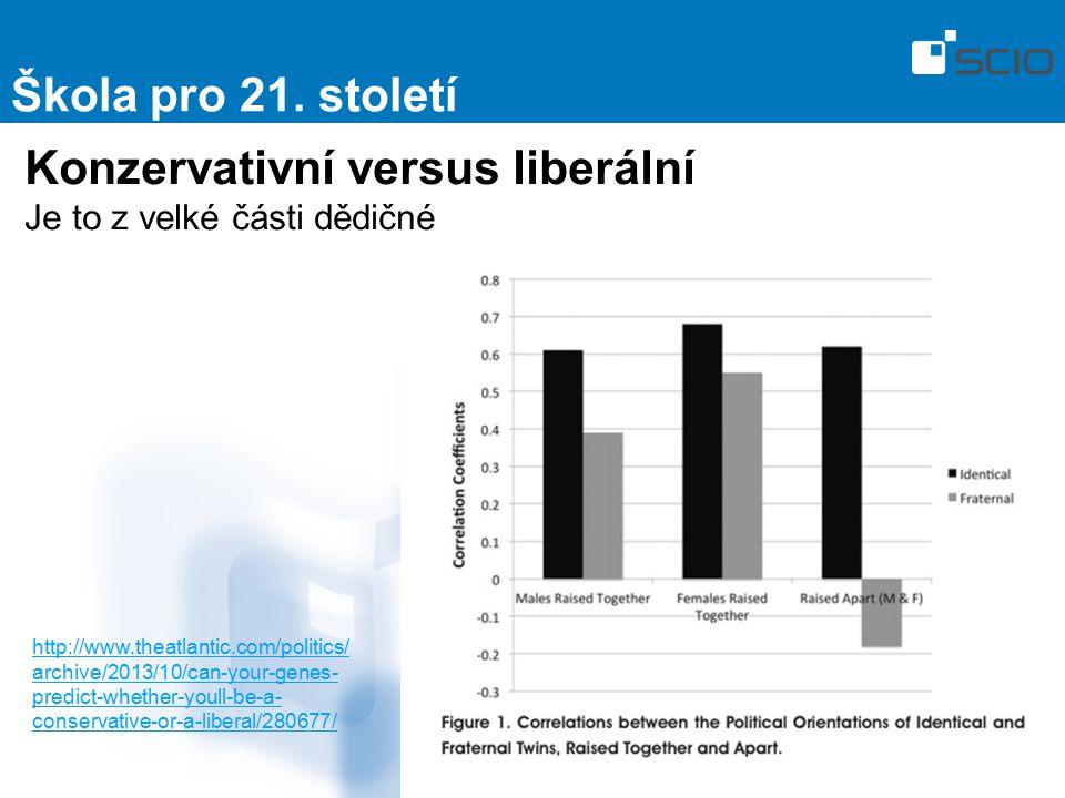 Konzervativní versus liberální Je to z velké části dědičné Škola pro 21.