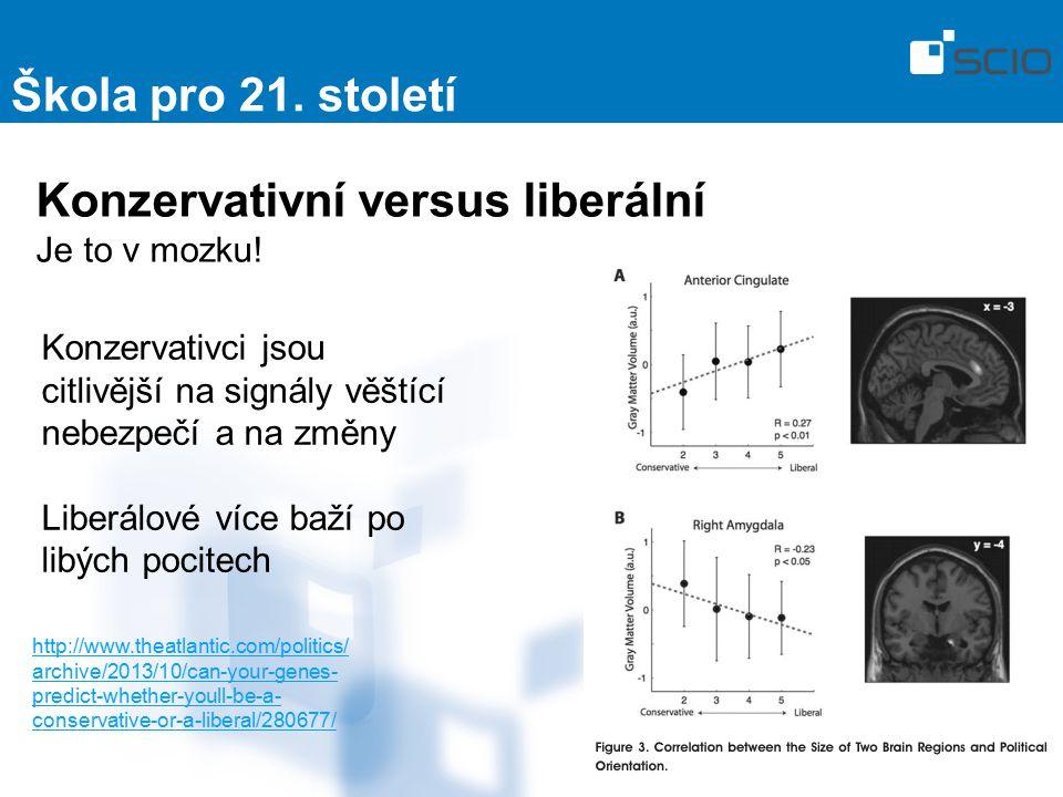 Konzervativní versus liberální Je to v mozku. Škola pro 21.