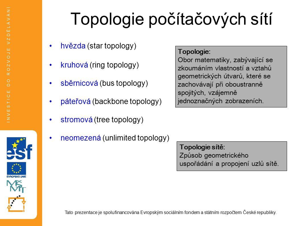 Topologie počítačových sítí hvězda (star topology) kruhová (ring topology) sběrnicová (bus topology) páteřová (backbone topology) stromová (tree topol