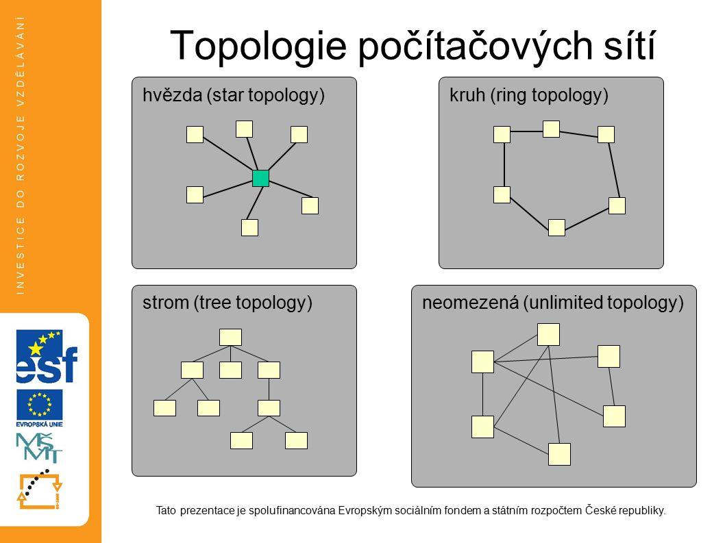 Topologie počítačových sítí Tato prezentace je spolufinancována Evropským sociálním fondem a státním rozpočtem České republiky. hvězda (star topology)