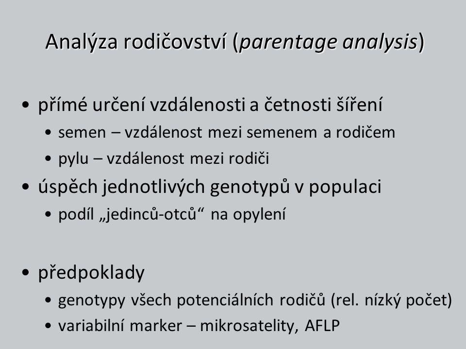 Analýza rodičovství (parentage analysis) přímé určení vzdálenosti a četnosti šíření semen – vzdálenost mezi semenem a rodičem pylu – vzdálenost mezi r