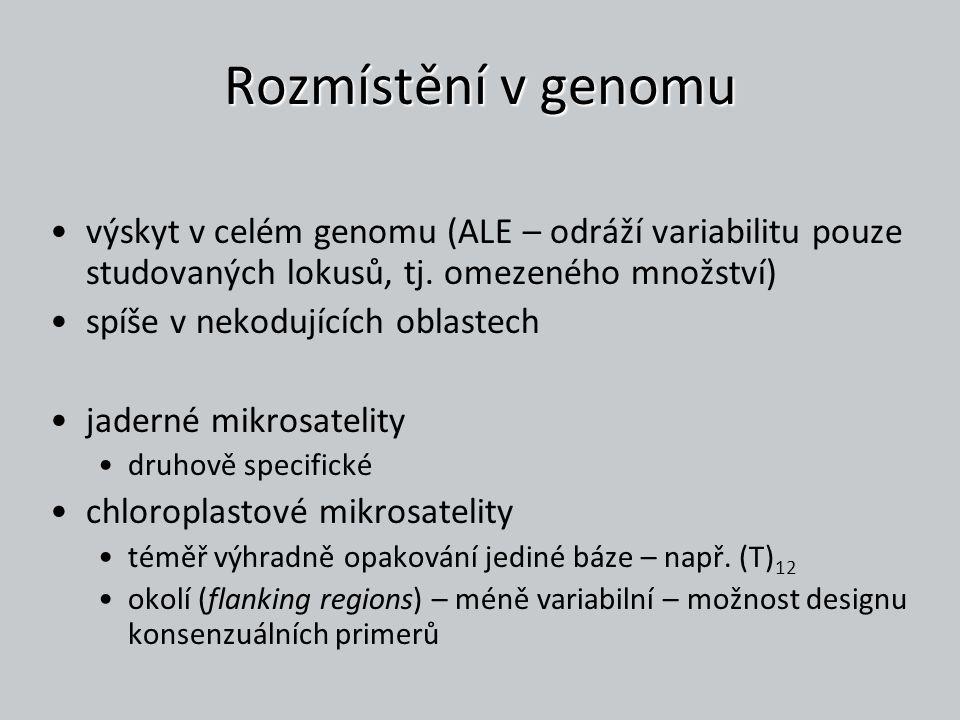 Rozmístění v genomu výskyt v celém genomu (ALE – odráží variabilitu pouze studovaných lokusů, tj. omezeného množství) spíše v nekodujících oblastech j