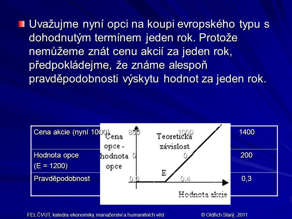 FEL ČVUT, katedra ekonomiky, manažerství a humanitních věd© Oldřich Starý, 2011 Uvažujme nyní opci na koupi evropského typu s dohodnutým termínem jede