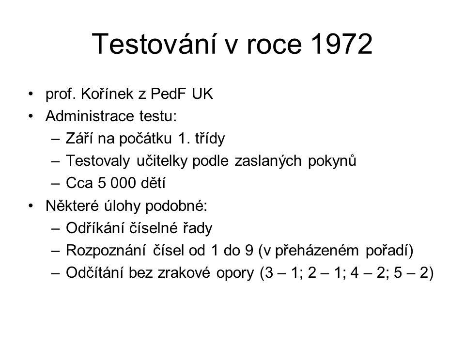 Testování v roce 1972 prof. Kořínek z PedF UK Administrace testu: –Září na počátku 1. třídy –Testovaly učitelky podle zaslaných pokynů –Cca 5 000 dětí