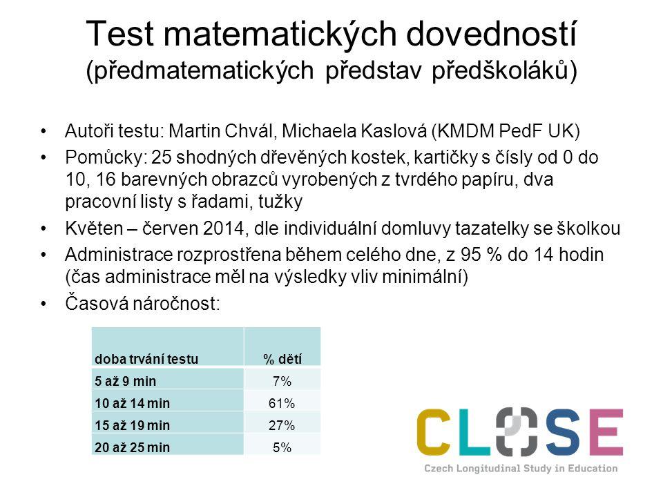 Test matematických dovedností (předmatematických představ předškoláků) Autoři testu: Martin Chvál, Michaela Kaslová (KMDM PedF UK) Pomůcky: 25 shodnýc