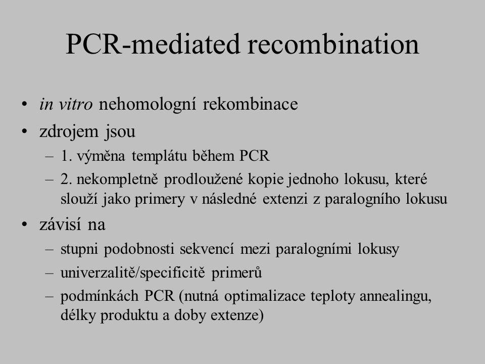 PCR-mediated recombination in vitro nehomologní rekombinace zdrojem jsou –1. výměna templátu během PCR –2. nekompletně prodloužené kopie jednoho lokus