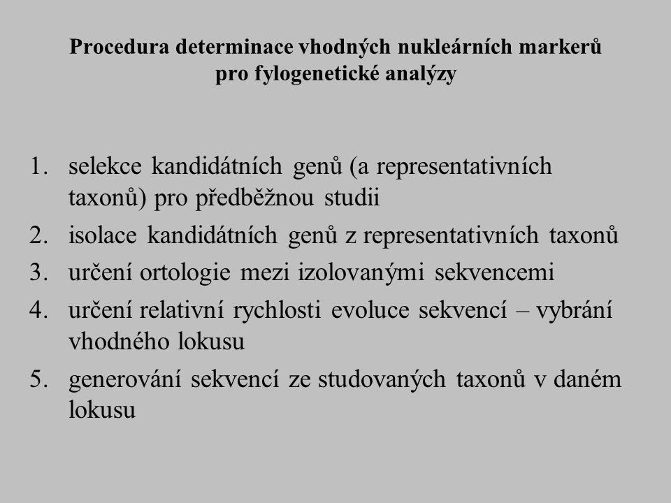 Procedura determinace vhodných nukleárních markerů pro fylogenetické analýzy 1.selekce kandidátních genů (a representativních taxonů) pro předběžnou s