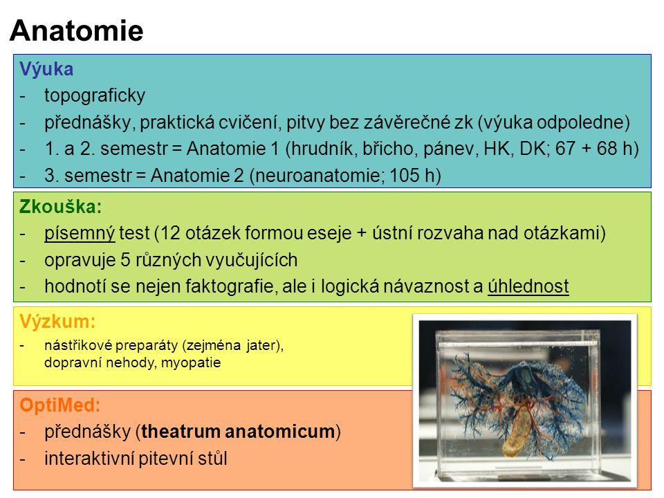 Anatomie Zkouška: -písemný test (12 otázek formou eseje + ústní rozvaha nad otázkami) -opravuje 5 různých vyučujících -hodnotí se nejen faktografie, a
