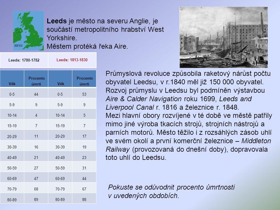 Průmyslová revoluce způsobila raketový nárůst počtu obyvatel Leedsu, v r.1840 měl již 150 000 obyvatel. Rozvoj průmyslu v Leedsu byl podmíněn výstavbo