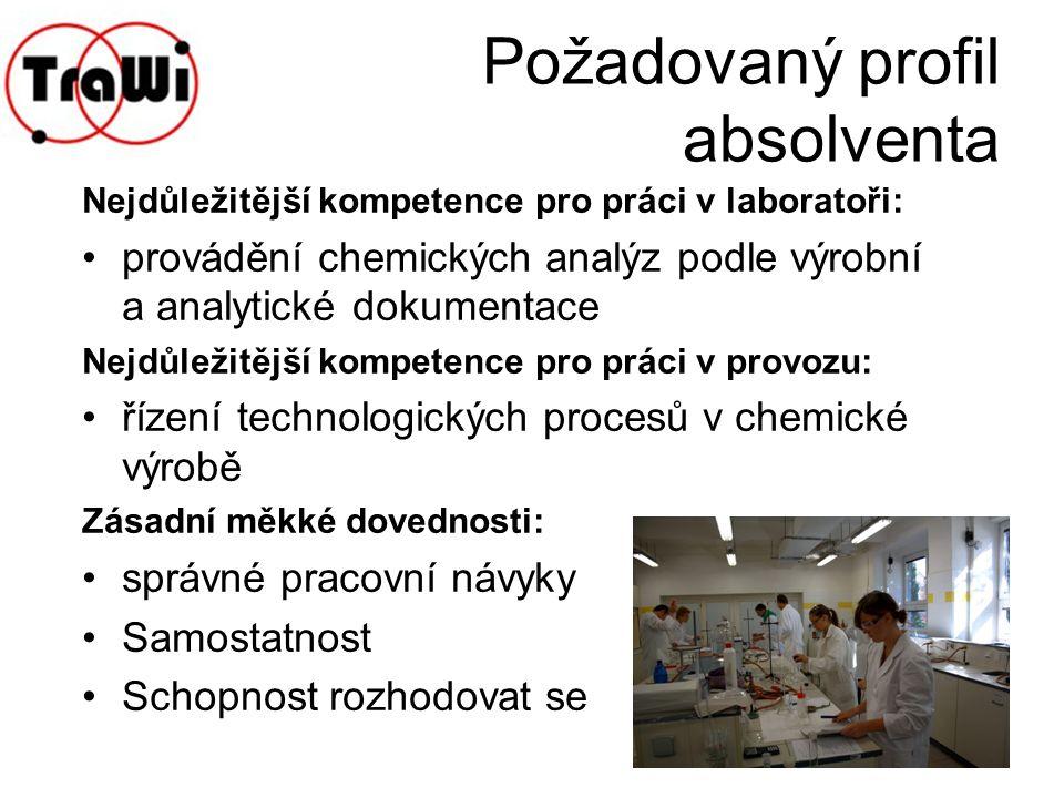 Požadovaný profil absolventa Nejdůležitější kompetence pro práci v laboratoři: provádění chemických analýz podle výrobní a analytické dokumentace Nejd