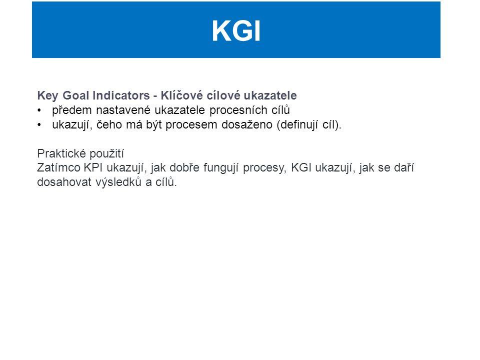 Key Goal Indicators - Klíčové cílové ukazatele předem nastavené ukazatele procesních cílů ukazují, čeho má být procesem dosaženo (definují cíl). Prakt