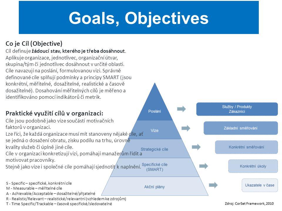 Goals, Objectives Co je Cíl (Objective) Cíl definuje žádoucí stav, kterého je třeba dosáhnout. Aplikuje organizace, jednotlivec, organizační útvar, sk