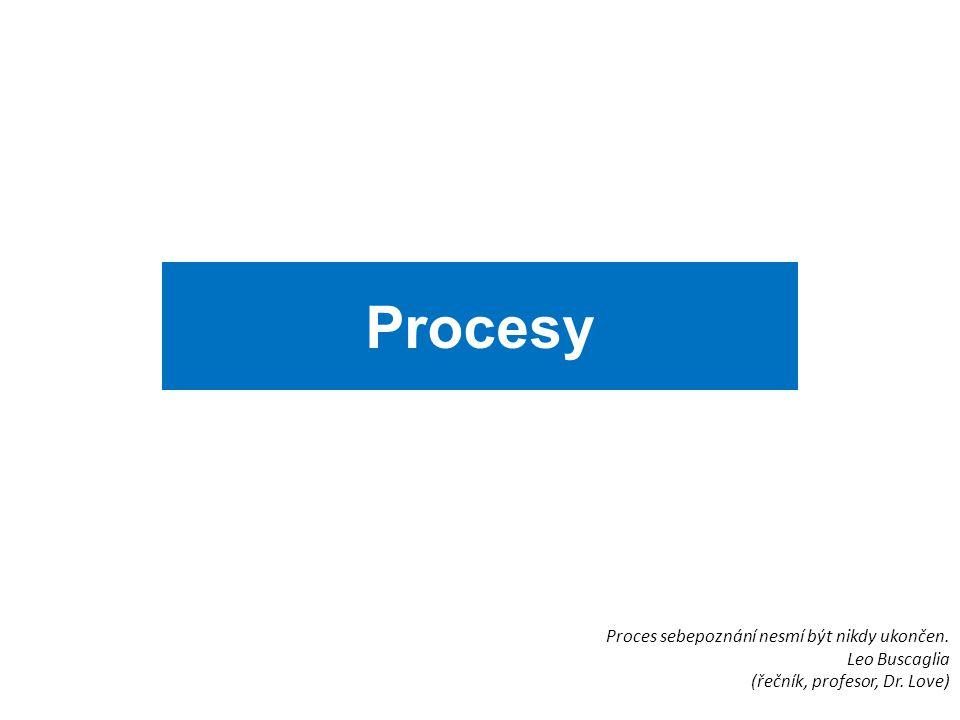 Procesy Proces sebepoznání nesmí být nikdy ukončen. Leo Buscaglia (řečník, profesor, Dr. Love)