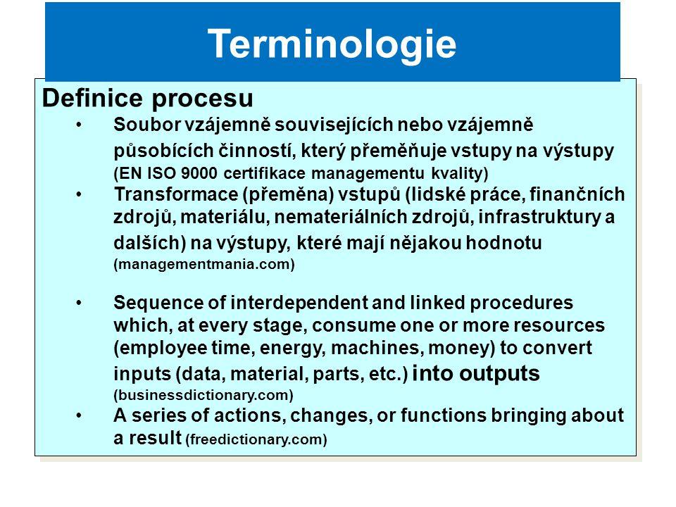 1.Druhy procesů Technologický proces Produkční proces Výrobní proces Chemický proces Technicko-ekonomický … 2.Charakter procesů Stochastický (aplikující rizika) Deterministický (známé chování) 1.Druhy procesů Technologický proces Produkční proces Výrobní proces Chemický proces Technicko-ekonomický … 2.Charakter procesů Stochastický (aplikující rizika) Deterministický (známé chování) Terminologie