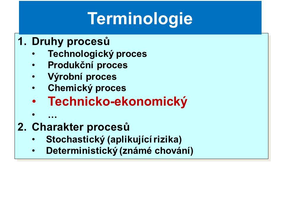 1.Druhy procesů Technologický proces Produkční proces Výrobní proces Chemický proces Technicko-ekonomický … 2.Charakter procesů Stochastický (aplikují