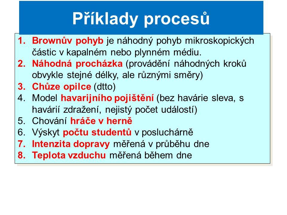ZávěrZávěr Rizikový proces a jeho řízení Doc. Ing. P. Dlask, Ph.D.
