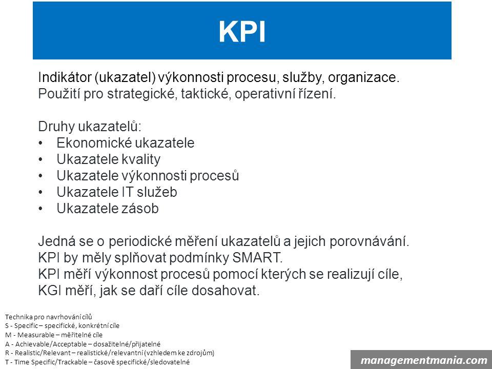 Indikátor (ukazatel) výkonnosti procesu, služby, organizace. Použití pro strategické, taktické, operativní řízení. Druhy ukazatelů: Ekonomické ukazate