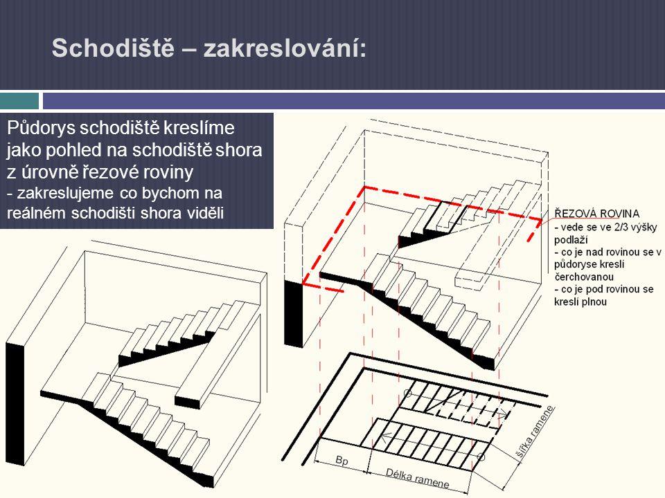 Schodiště – zakreslování: V půdorysech zobrazovaných schodišť se kreslí: - průnik řezové roviny schodištěm pod úhlem 30°  tenkou plnou čarou -obrysy viditelných prvků schodiště (pod řezovou rovinou) – obrysy schodišťových ramen, viditelných schodnic, hrany stupňů, jalové stupně,hrany výstupních stupňů, schematické zobrazení zábradlí  tlustou plnou čarou -Uložení stupňů (ve schodišťové zdi), zakryté hrany schodnic, podest, apod.