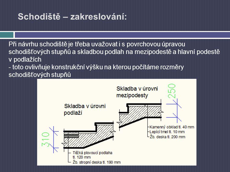 Při návrhu schodiště je třeba uvažovat i s povrchovou úpravou schodišťových stupňů a skladbou podlah na mezipodestě a hlavní podestě v podlažích - tot