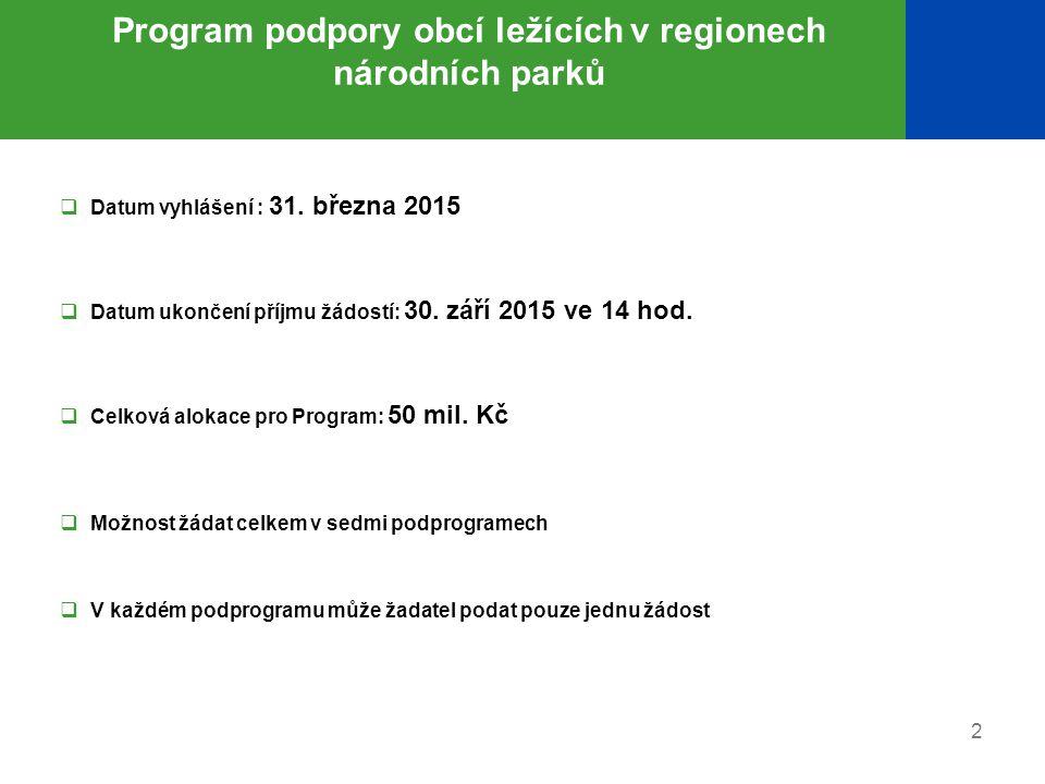  Datum vyhlášení : 31.března 2015  Datum ukončení příjmu žádostí: 30.
