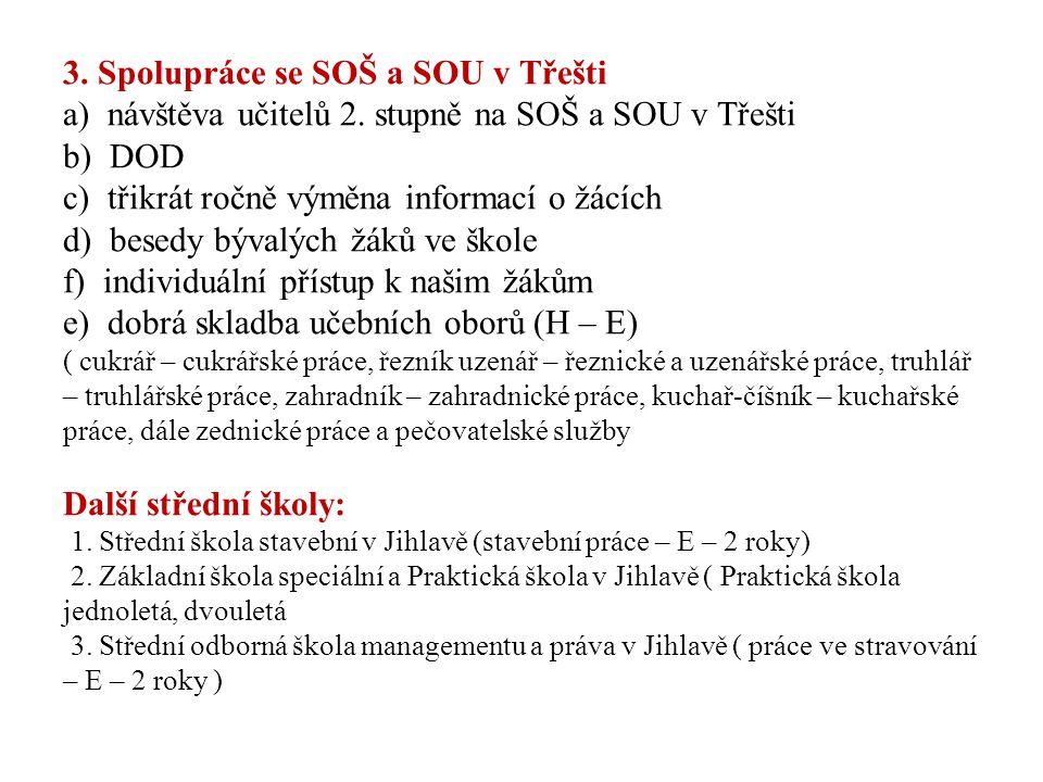 3.Spolupráce se SOŠ a SOU v Třešti a) návštěva učitelů 2.